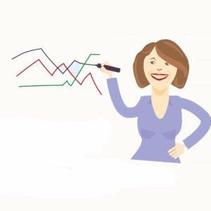 webanalyse meten weten verbeteren